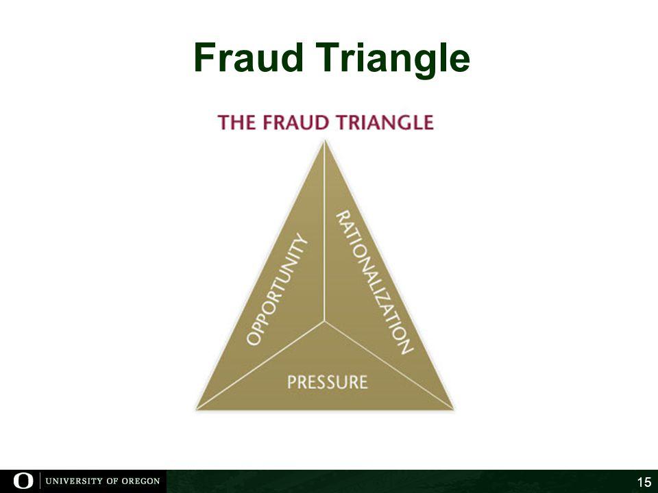 Fraud Triangle 15