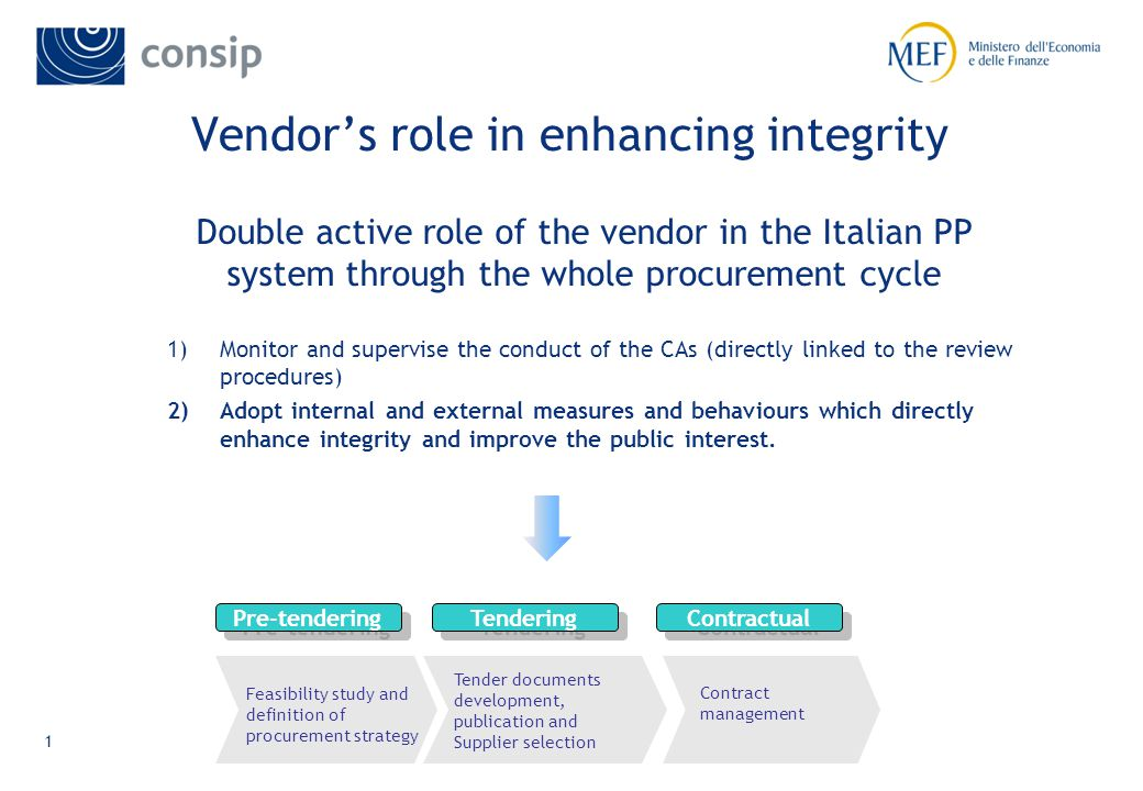 Vendors role in enhancing integrity 1 Double active role of the vendor in the Italian PP system through the whole procurement cycle 1)Monitor and supervise the conduct of the CAs (directly linked to the review procedures) 2)Adopt internal and external measures and behaviours which directly enhance integrity and improve the public interest.