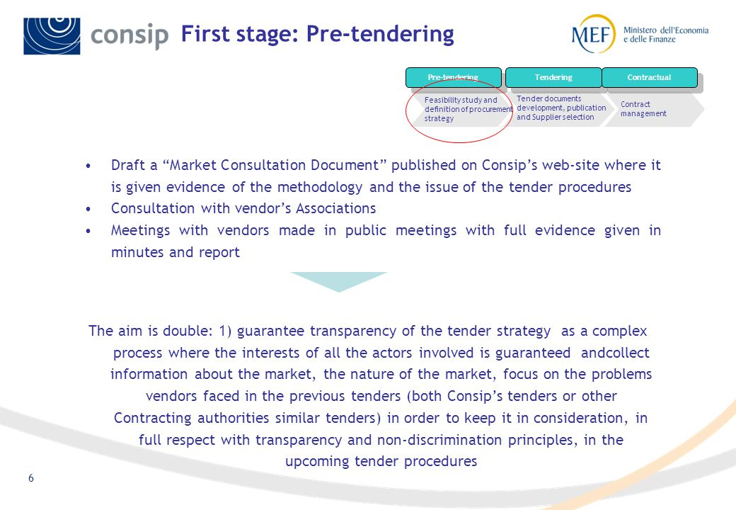 6 First stage: Pre-tendering Draft a Market Consultation Document published on Consips web-site where it is given evidence of the methodology and the issue of the tender procedures Consultation with vendors Associations Meetings with vendors made in public meetings with full evidence given in minutes and report Tender documents development, publication and Supplier selection Contract management Feasibility study and definition of procurement strategy Pre-tendering Tendering Contractual The aim is double: 1) guarantee transparency of the tender strategy as a complex process where the interests of all the actors involved is guaranteed andcollect information about the market, the nature of the market, focus on the problems vendors faced in the previous tenders (both Consips tenders or other Contracting authorities similar tenders) in order to keep it in consideration, in full respect with transparency and non-discrimination principles, in the upcoming tender procedures