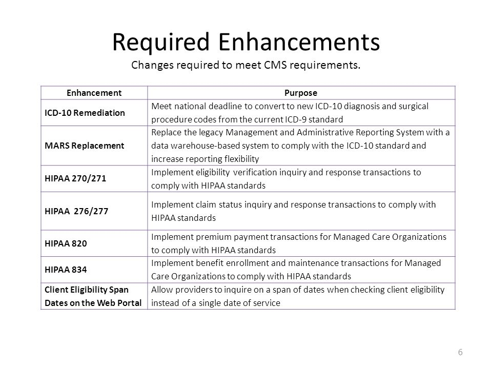 Required Enhancements Changes required to meet CMS requirements. 6 EnhancementPurpose ICD-10 Remediation Meet national deadline to convert to new ICD-