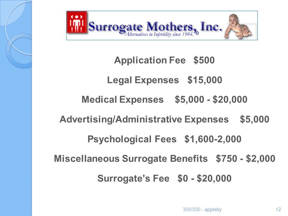 Application Fee $500 Legal Expenses $15,000 Medical Expenses $5,000 - $20,000 Advertising/Administrative Expenses $5,000 Psychological Fees $1,600-2,000 Miscellaneous Surrogate Benefits $750 - $2,000 Surrogate s Fee $0 - $20,000 300/330 - appleby12