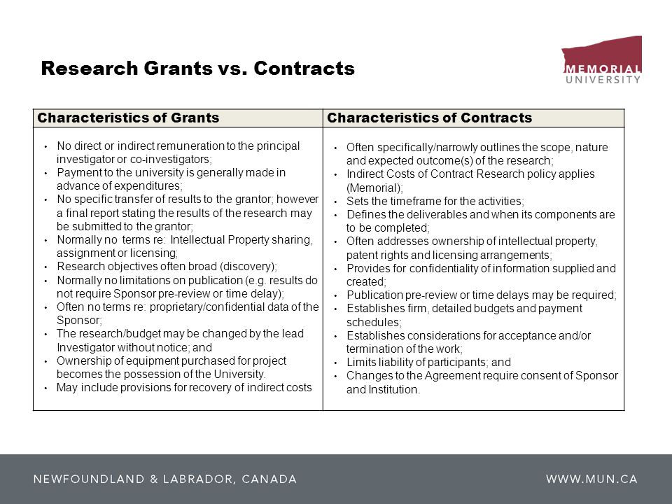Research Grants vs.