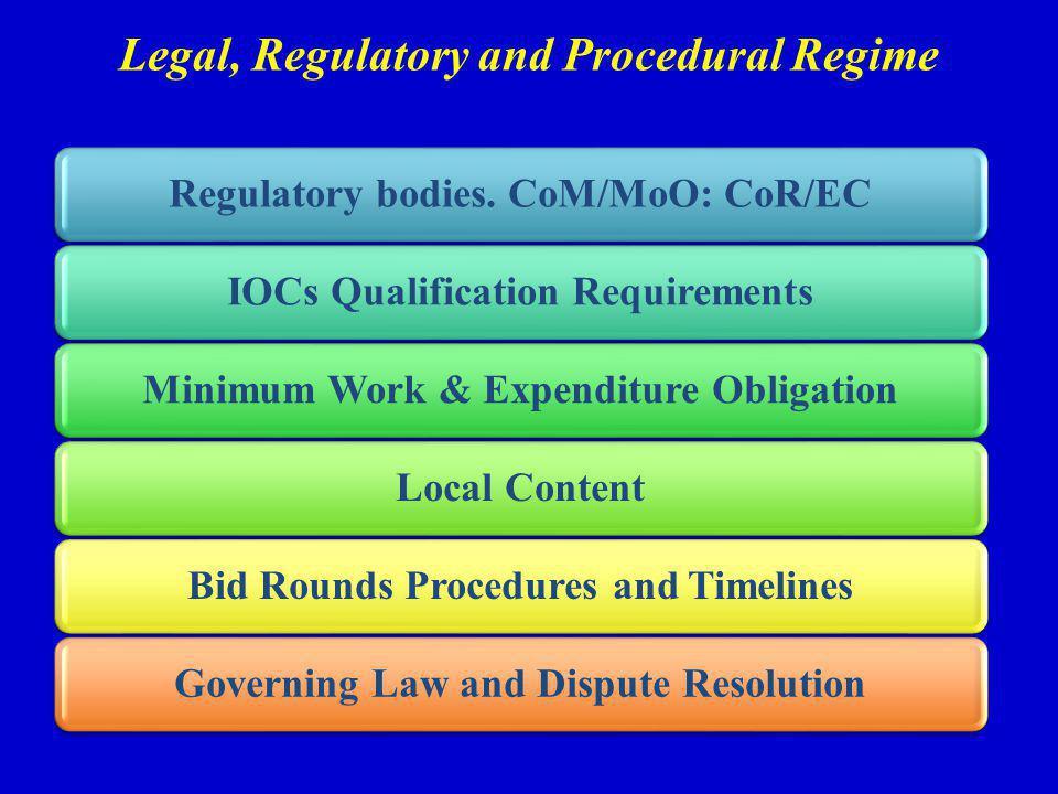 Legal, Regulatory and Procedural Regime Regulatory bodies. CoM/MoO: CoR/ECIOCs Qualification RequirementsMinimum Work & Expenditure ObligationLocal Co