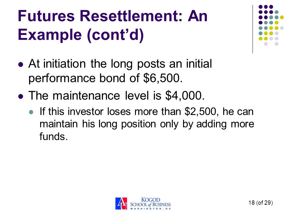 18 (of 29) Futures Resettlement: An Example (contd) At initiation the long posts an initial performance bond of $6,500.