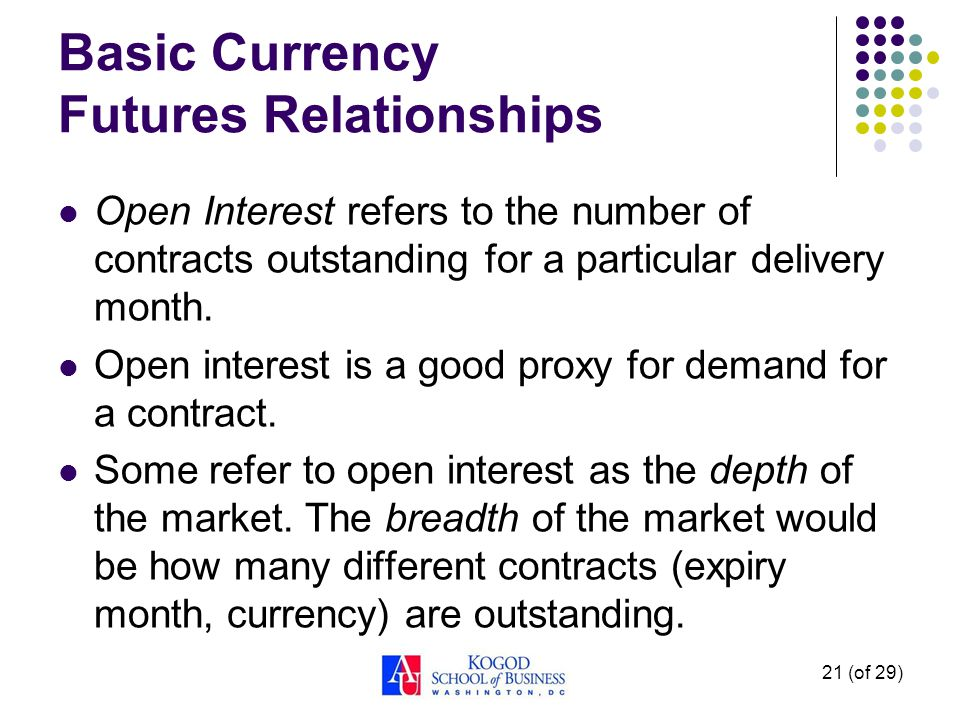 21 (of 29) Basic Currency Futures Relationships Open Interest refers to the number of contracts outstanding for a particular delivery month.