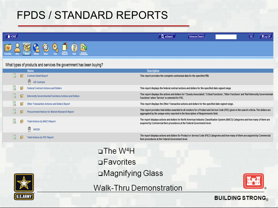 BUILDING STRONG ® FPDS / STANDARD/ADHOC REPORTS Registration Required Standard Reports Adhoc Reports
