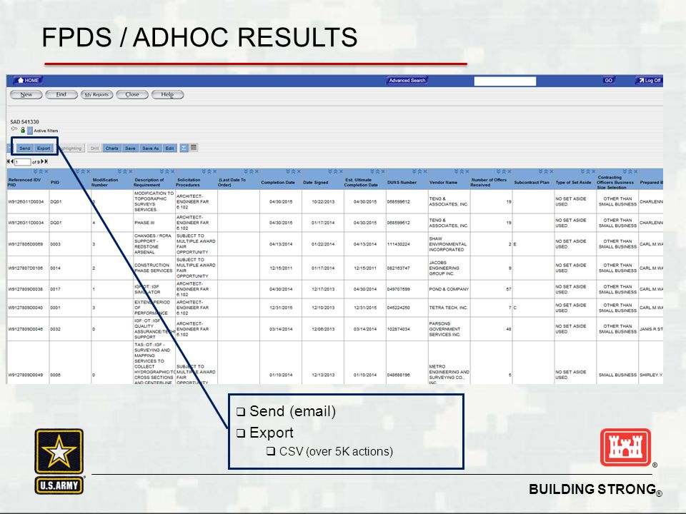 BUILDING STRONG ® FPDS / ADHOC REPORTS Walk-Thru Demonstration