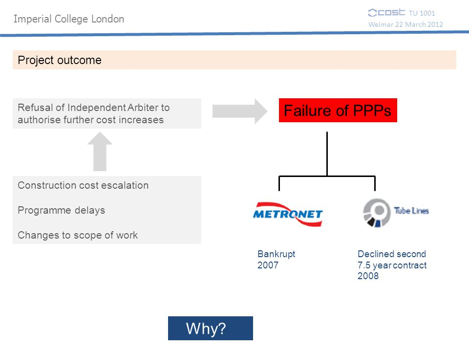 Imperial College London TU 1001 Weimar 22 March 2012 Failure of PPPs Construction cost escalation Programme delays Changes to scope of work Bankrupt 2007 Declined second 7.5 year contract 2008 Why.