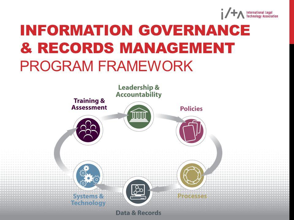 INFORMATION GOVERNANCE & RECORDS MANAGEMENT PROGRAM FRAMEWORK
