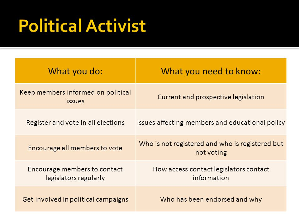 What you do:What you need to know: Keep members informed on political issues Current and prospective legislation Register and vote in all electionsIssues affecting members and educational policy Encourage all members to vote Who is not registered and who is registered but not voting Encourage members to contact legislators regularly How access contact legislators contact information Get involved in political campaignsWho has been endorsed and why