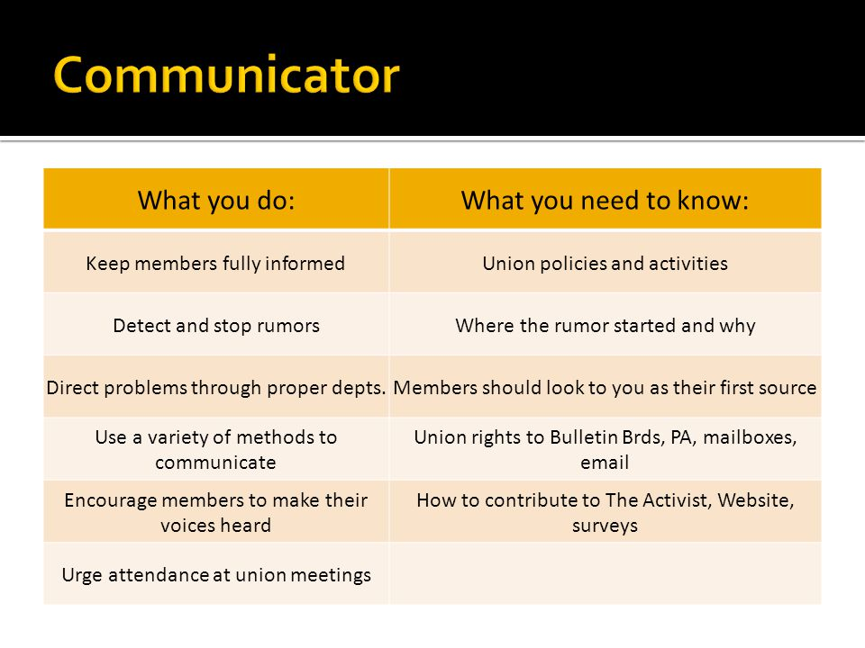What you do:What you need to know: Keep members fully informedUnion policies and activities Detect and stop rumorsWhere the rumor started and why Direct problems through proper depts.Members should look to you as their first source Use a variety of methods to communicate Union rights to Bulletin Brds, PA, mailboxes, email Encourage members to make their voices heard How to contribute to The Activist, Website, surveys Urge attendance at union meetings