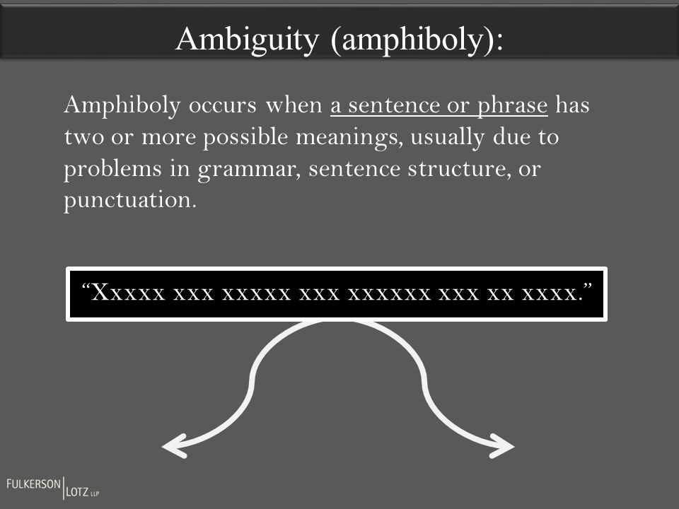 Ambiguity (amphiboly): Amphiboly occurs when a sentence or phrase has two or more possible meanings, usually due to problems in grammar, sentence structure, or punctuation.