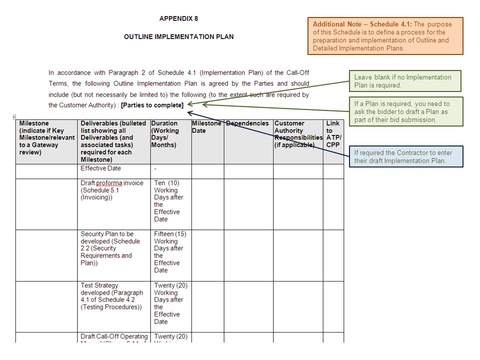 Leave blank if no Implementation Plan is required. Additional Note – Schedule 4.1: The purpose of this Schedule is to define a process for the prepara