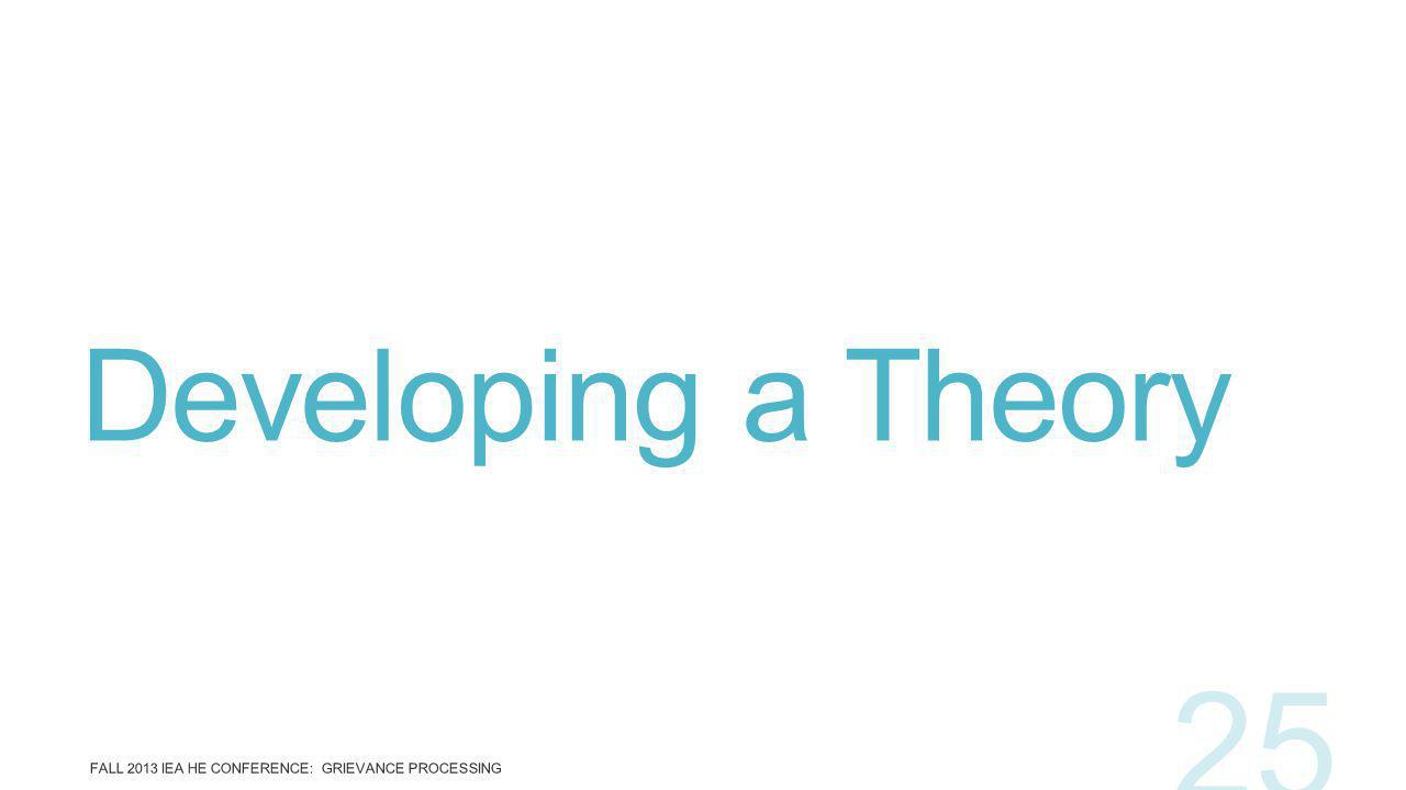 Developing a Theory FALL 2013 IEA HE CONFERENCE: GRIEVANCE PROCESSING 25