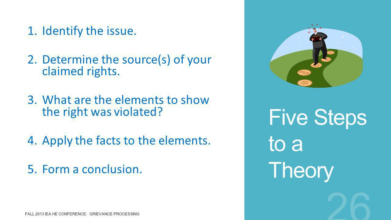 1.Identify the issue. 2.Determine the source(s) of your claimed rights. 3.What are the elements to show the right was violated? 4.Apply the facts to t
