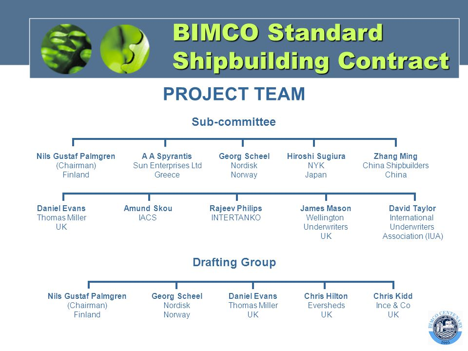 BIMCO Standard Shipbuilding Contract PROJECT TEAM Sub-committee Nils Gustaf Palmgren (Chairman) Finland Georg Scheel Nordisk Norway Daniel Evans Thomas Miller UK David Taylor International Underwriters Association (IUA) Zhang Ming China Shipbuilders China Hiroshi Sugiura NYK Japan Amund Skou IACS James Mason Wellington Underwriters UK A A Spyrantis Sun Enterprises Ltd Greece Rajeev Philips INTERTANKO Drafting Group Nils Gustaf Palmgren (Chairman) Finland Georg Scheel Nordisk Norway Daniel Evans Thomas Miller UK Chris Hilton Eversheds UK Chris Kidd Ince & Co UK