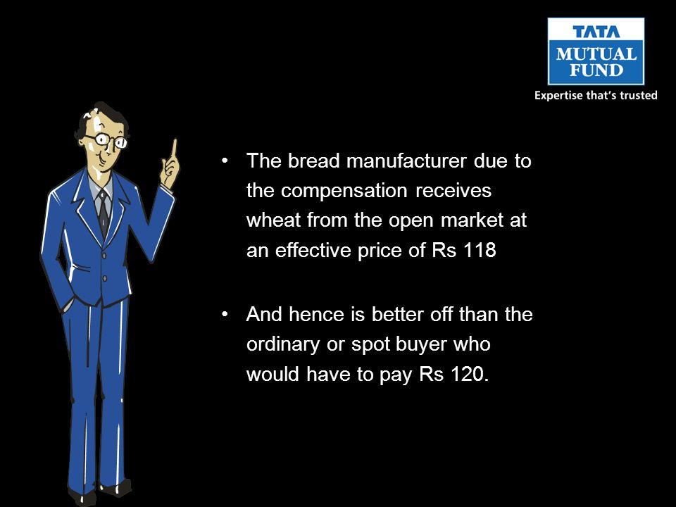 The bread manufacturer due to the compensation receives wheat from the open market at an effective price of Rs 118 And hence is better off than the ordinary or spot buyer who would have to pay Rs 120.
