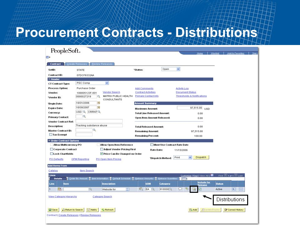 Procurement Contracts - Distributions Distributions