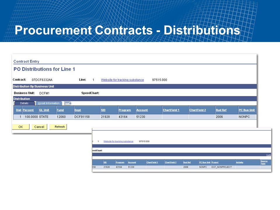 Procurement Contracts - Distributions