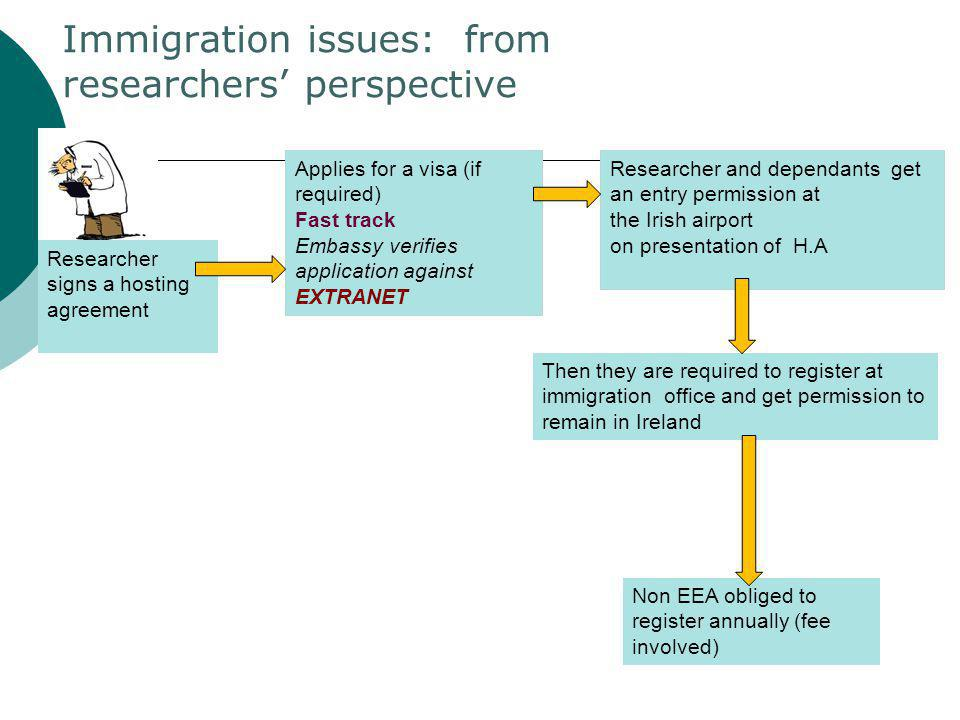 Immigration issues: from researchers perspective Then they are required to register at immigration office and get permission to remain in Ireland Non EEA obliged to register annually (fee involved) Researcher signs a hosting agreement Applies for a visa (if required) Fast track Embassy verifies application against EXTRANET Researcher and dependants get an entry permission at the Irish airport on presentation of H.A