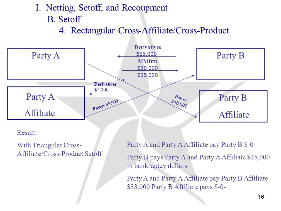 16 Derivatives MMBtu $50,000 $25,000 Party AParty B Affiliate $55,000 Power $40,000 Party A Affiliate Power $5,000 Derivatives $7,000 I.