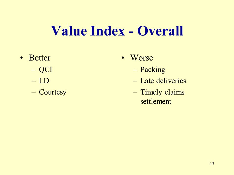 45 Value Index - Overall Better –QCI –LD –Courtesy Worse –Packing –Late deliveries –Timely claims settlement