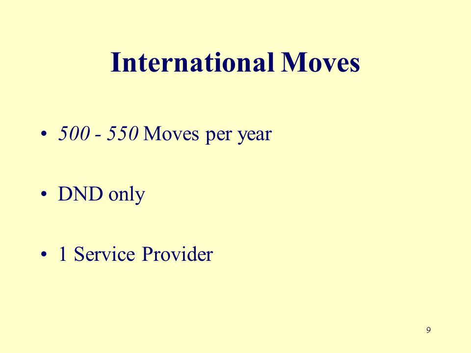 9 International Moves Moves per year DND only 1 Service Provider