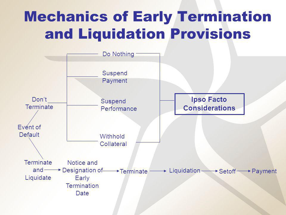 Mechanics of Early Termination and Liquidation Provisions Ipso Facto Provision A right contingent upon: The insolvency of a debtor and triggered before the closing of the bankruptcy case The commencement of a bankruptcy case The appointment of a trustee or custodian
