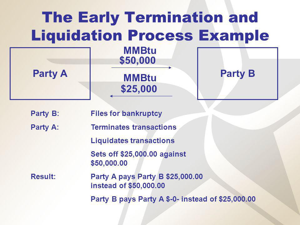 The Early Termination and Liquidation Process Example Party AParty B MMBtu $50,000 MMBtu $25,000 Party B:Files for bankruptcy Party A:Terminates transactions Liquidates transactions Sets off $25,000.00 against $50,000.00 Result:Party A pays Party B $25,000.00 instead of $50,000.00 Party B pays Party A $-0- instead of $25,000.00