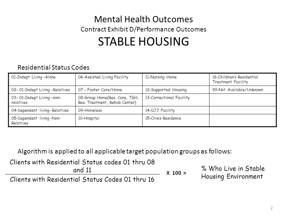 2 Mental Health Outcomes Contract Exhibit D/Performance Outcomes STABLE HOUSING Residential Status Codes Algorithm is applied to all applicable target population groups as follows: Clients with Residential Status Codes 01 thru 16 Clients with Residential Status codes 01 thru 08 and 11 X 100 = % Who Live in Stable Housing Environment 01-Indept Living -Alone06-Assisted Living Facility11-Nursing Home16-Childrens Residential Treatment Facility 02- 01-Indept Living –Relatives07 – Foster Care/Home12-Supported Housing99-Not Available/Unknown 03- 01-Indept Living –non- relatives 08-Group Home(Res.