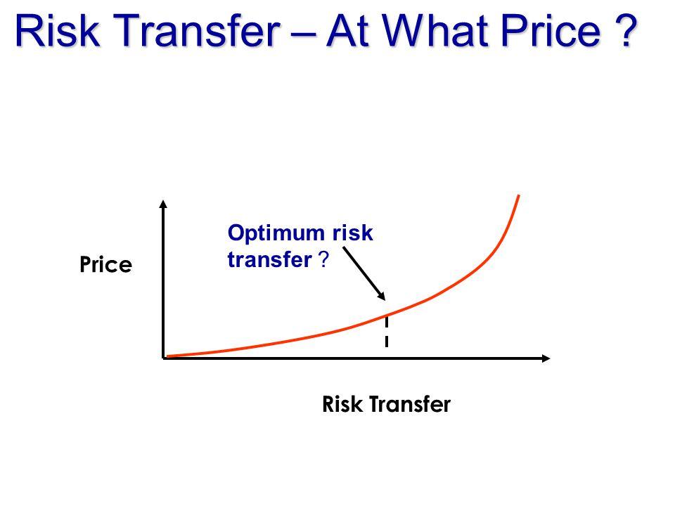 Risk Transfer – At What Price ? Risk Transfer Price Optimum risk transfer ?