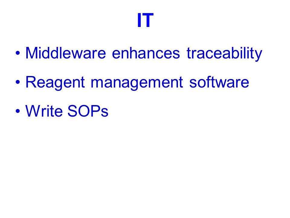 IT Middleware enhances traceability Reagent management software Write SOPs