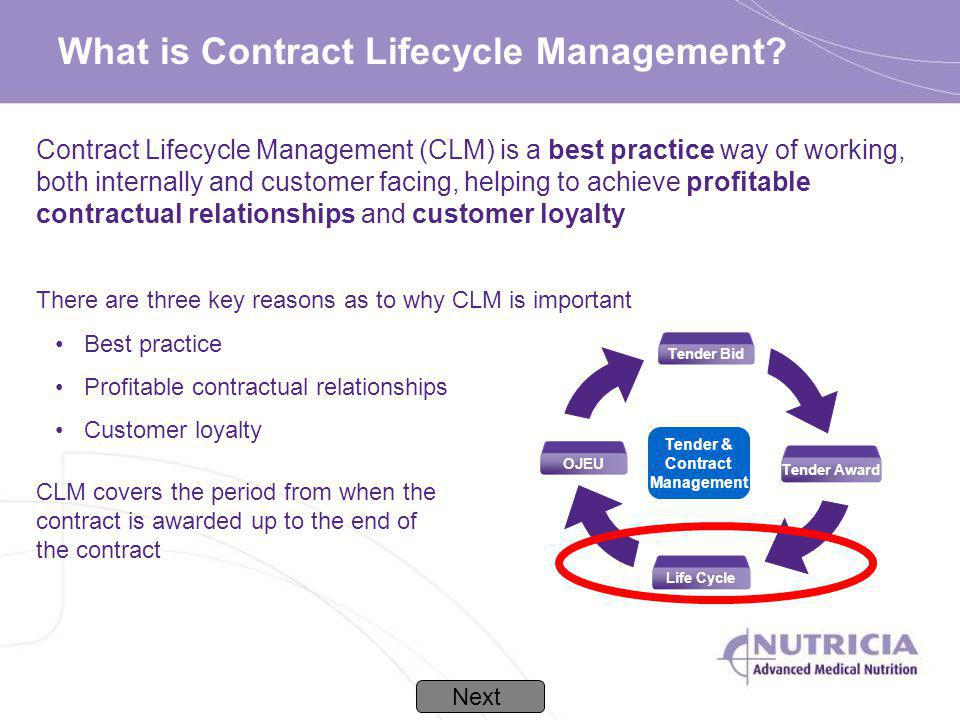Contract Lifecycle Management (CLM) is a best practice way of working, both internally and customer facing, helping to achieve profitable contractual
