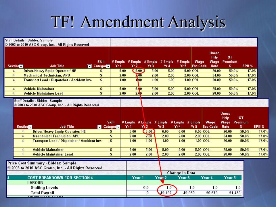 TF! Amendment Analysis