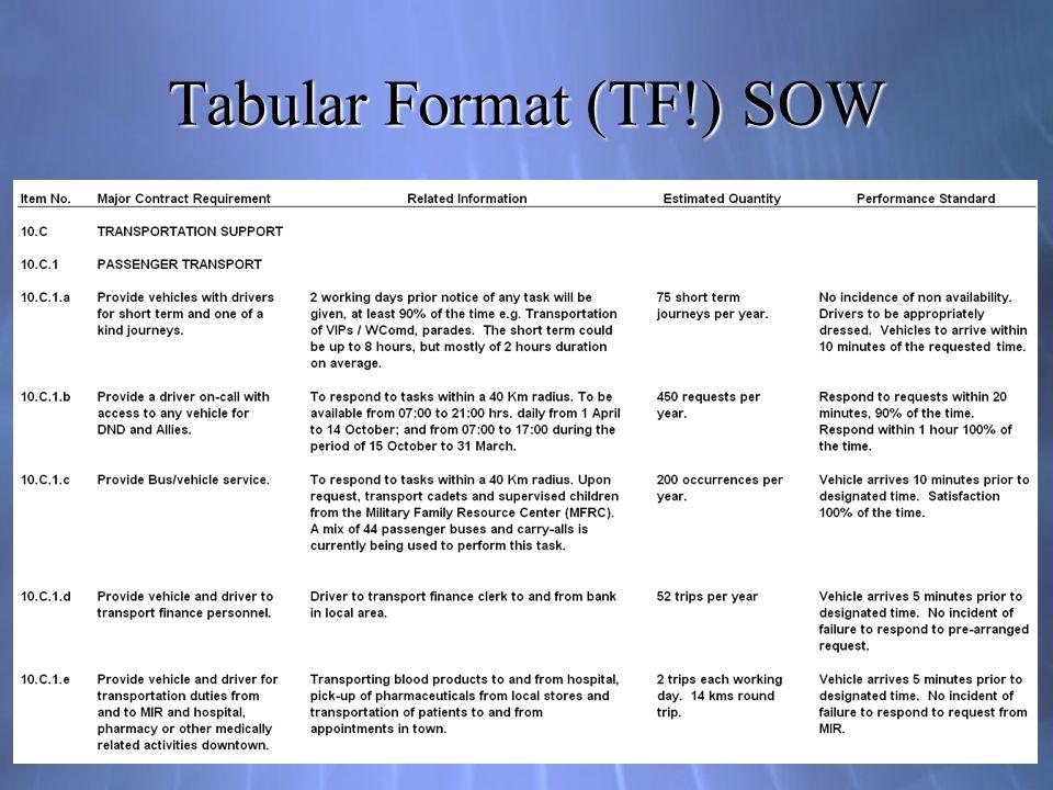 Tabular Format (TF!) SOW