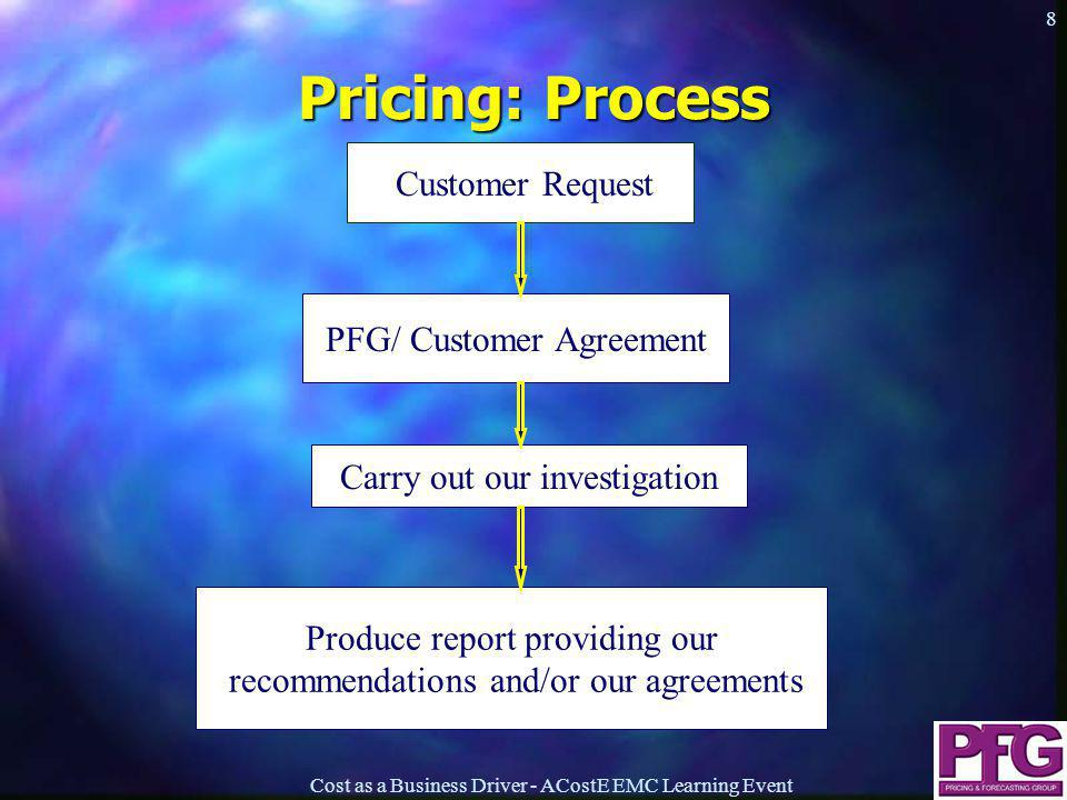Cost as a Business Driver - ACostE EMC Learning Event 8 Pricing: Process Customer Request PFG/ Customer Agreement Carry out our investigation Produce report providing our recommendations and/or our agreements