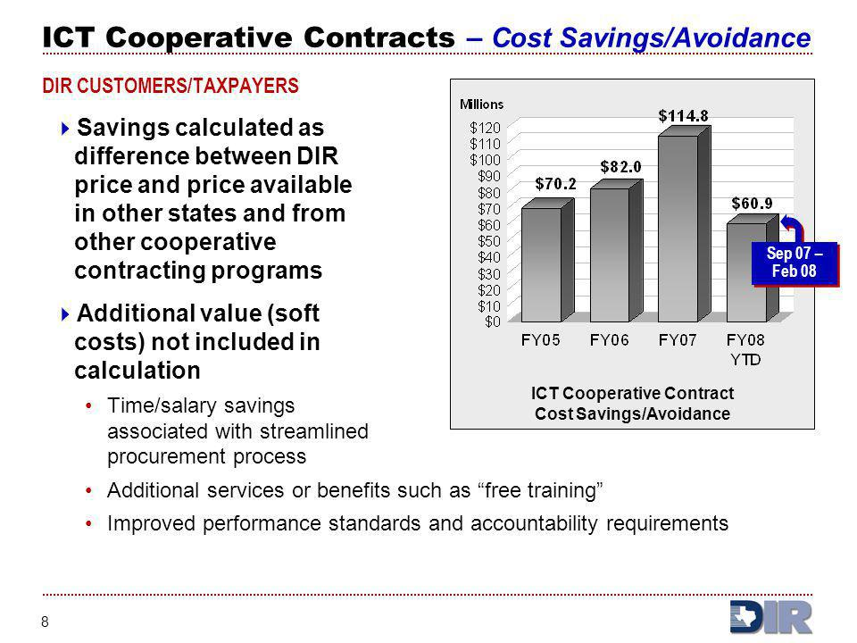 19 Current Contracting Initiatives – Evaluation Stage CONTRACTRFO NUMBER START DATE END DATE CONTACT PERSON Apple-Branded Hardware Products and Related Svcs DIR-SDD-TMP-1164/8/2008Q4 2008Carrie Cooper Deliverables-Based IT Services (DBITS) DIR-SDD-TMP-1154/12/2008Q3 2008Carrie Cooper Dell-Branded Hardware Products and Related Svcs DIR-SDD-TMP-1204/15/2008Q3 2008Carrie Cooper Emergency Preparedness Software DIR-SDD-TMP-1047/13/2007Q2 2008Carrie Cooper IBM-Branded Hardware Products and Related Svcs DIR-SDD-TMP-1214/23/2008Q4 2008Carrie Cooper Lenovo-Branded Hardware Products and Related Svcs DIR-SDD-TMP-1226/3/2008Q4 2008Carrie Cooper Regulatory SoftwareDIR-SDD-TMP-1104/9/2008Q3 2008Carrie Cooper Technology-Based Conferencing Products/Svcs DIR-SDD-TMP-1186/7/2008Q4 2008Carrie Cooper Technology Based TrainingDIR-SDD-TMP-0947/18/2008Q4 2008Carrie Cooper