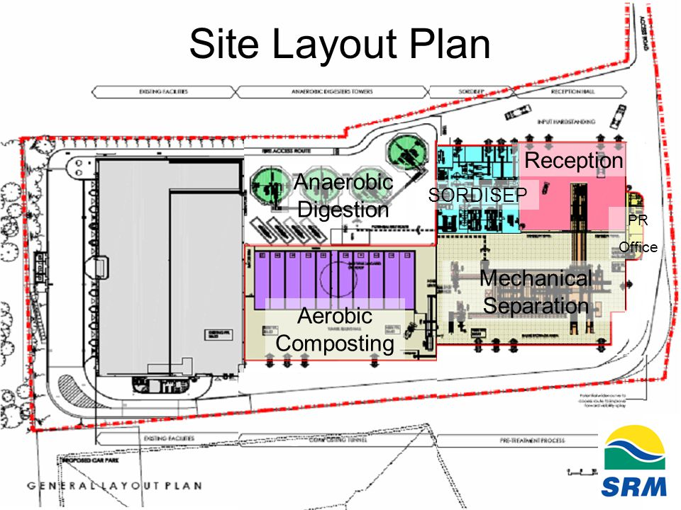 Site Layout Plan Mechanical Separation SORDISEP Anaerobic Digestion Aerobic Composting Reception PR Office -