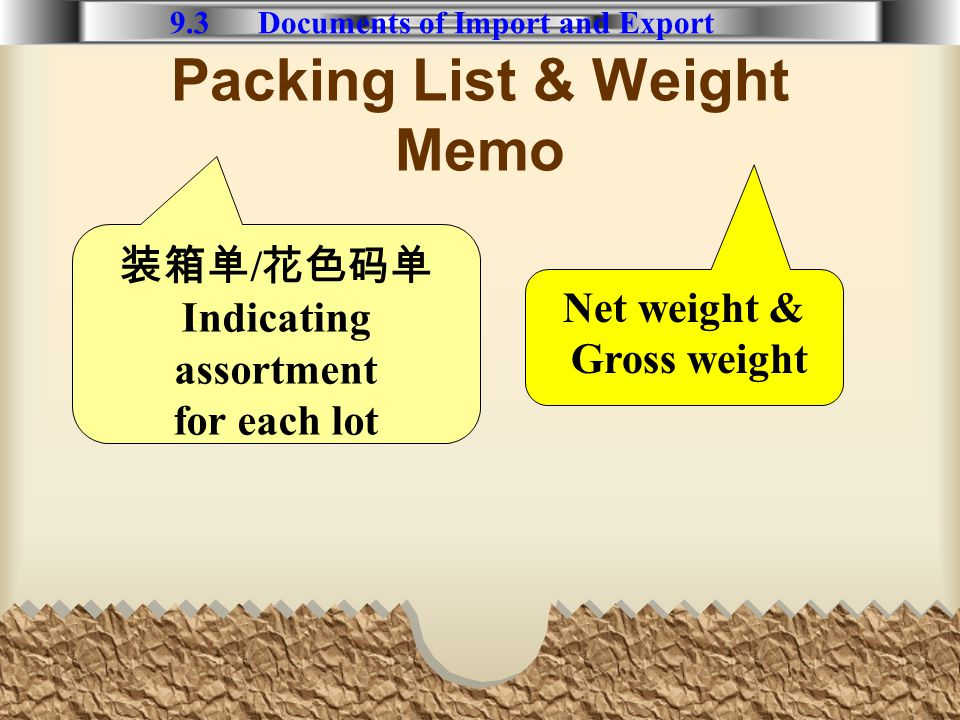 Packing List & Weight Memo 9.3 Documents of Import and Export / Indicating assortment for each lot Net weight & Gross weight