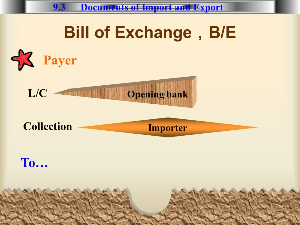 Bill of Exchange B/E 9.3 Documents of Import and Export Payer To… L/C Opening bank Collection Importer