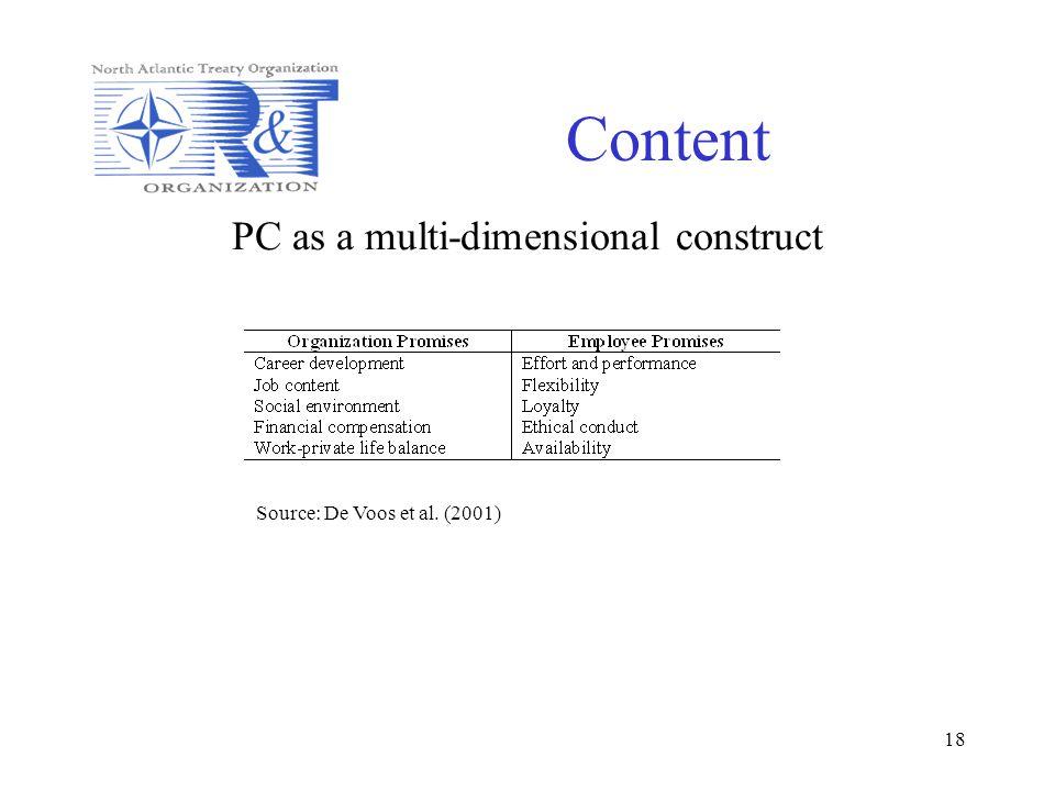 18 Content PC as a multi-dimensional construct Source: De Voos et al. (2001)