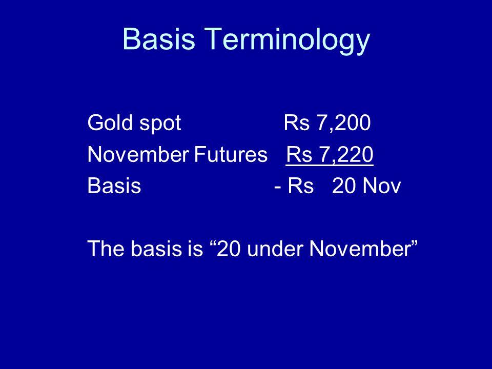 Basis Terminology Gold spot Rs 7,200 November Futures Rs 7,220 Basis - Rs 20 Nov The basis is 20 under November