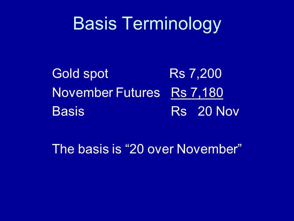 Basis Terminology Gold spot Rs 7,200 November Futures Rs 7,180 Basis Rs 20 Nov The basis is 20 over November