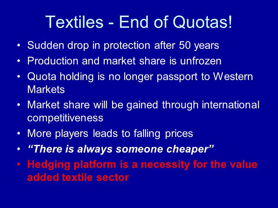 Textiles - End of Quotas.