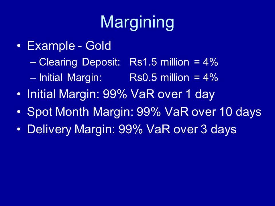 Margining Example - Gold –Clearing Deposit: Rs1.5 million = 4% –Initial Margin: Rs0.5 million = 4% Initial Margin: 99% VaR over 1 day Spot Month Margin: 99% VaR over 10 days Delivery Margin: 99% VaR over 3 days