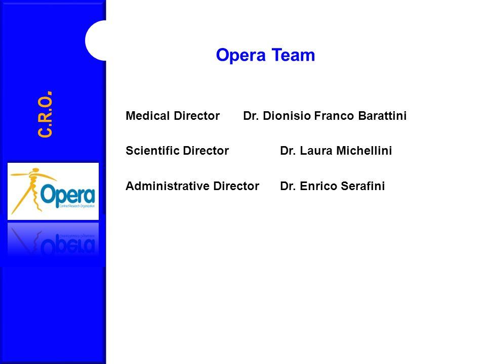 Opera Team C.R.O.