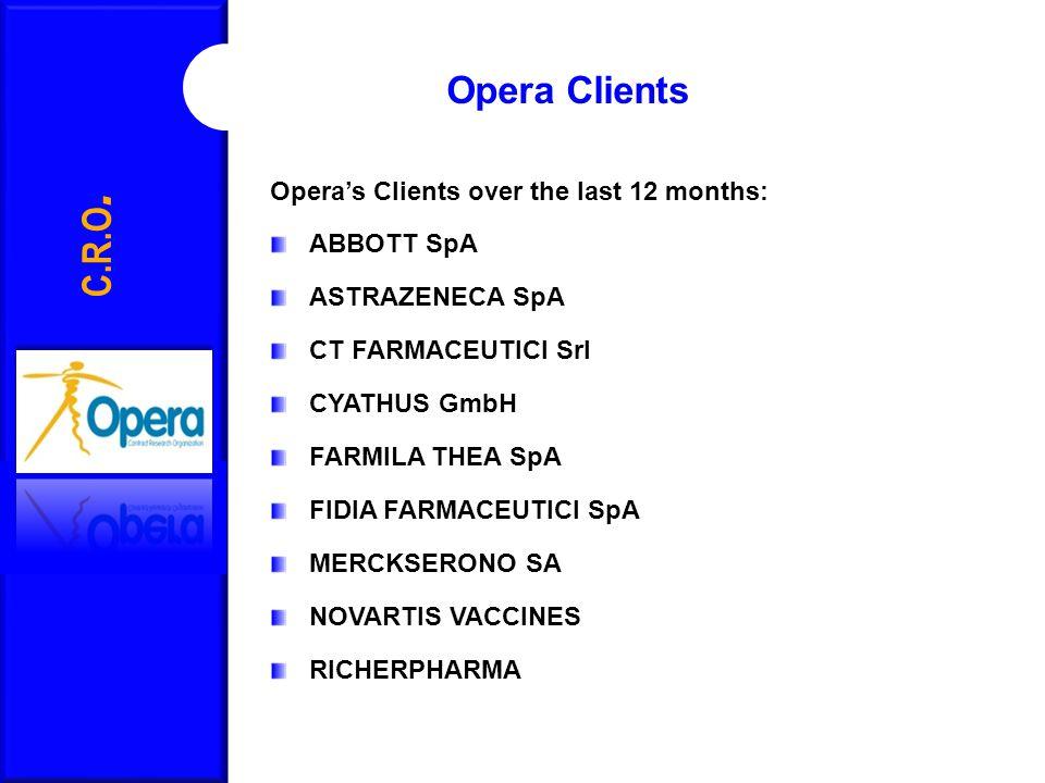 Opera Clients (Non Profit) C.R.O.