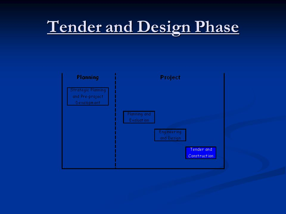 Traffic Management Plan: Tender Price This includes the four key elements: Traffic Control Plan Traffic Control Plan Public Information Plan Public Information Plan Incident Response Plan Incident Response Plan Implementation Implementation - Lump sum tender item for TMP is the best practice.