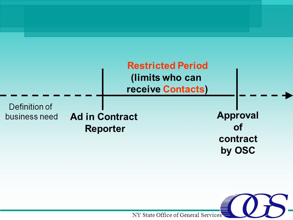 NY State Office of General Services Definition of business need Restricted Period (limits who can receive Contacts) Ad in Contract Reporter Approval of contract by OSC