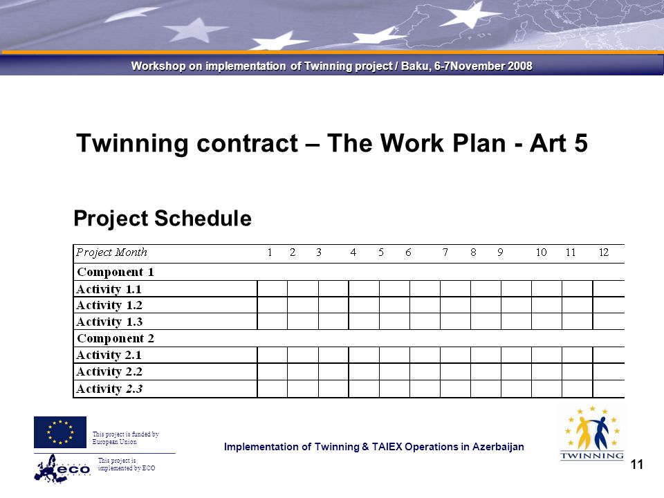 This project is implemented by ECO This project is funded by European Union Implementation of Twinning & TAIEX Operations in Azerbaijan Workshop on implementation of Twinning project / Baku, 6-7November 2008 11 Twinning contract – The Work Plan - Art 5 Project Schedule